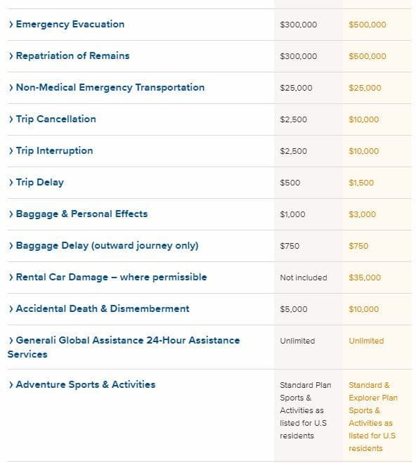 world nomads travel insurance benefits comparison between policies